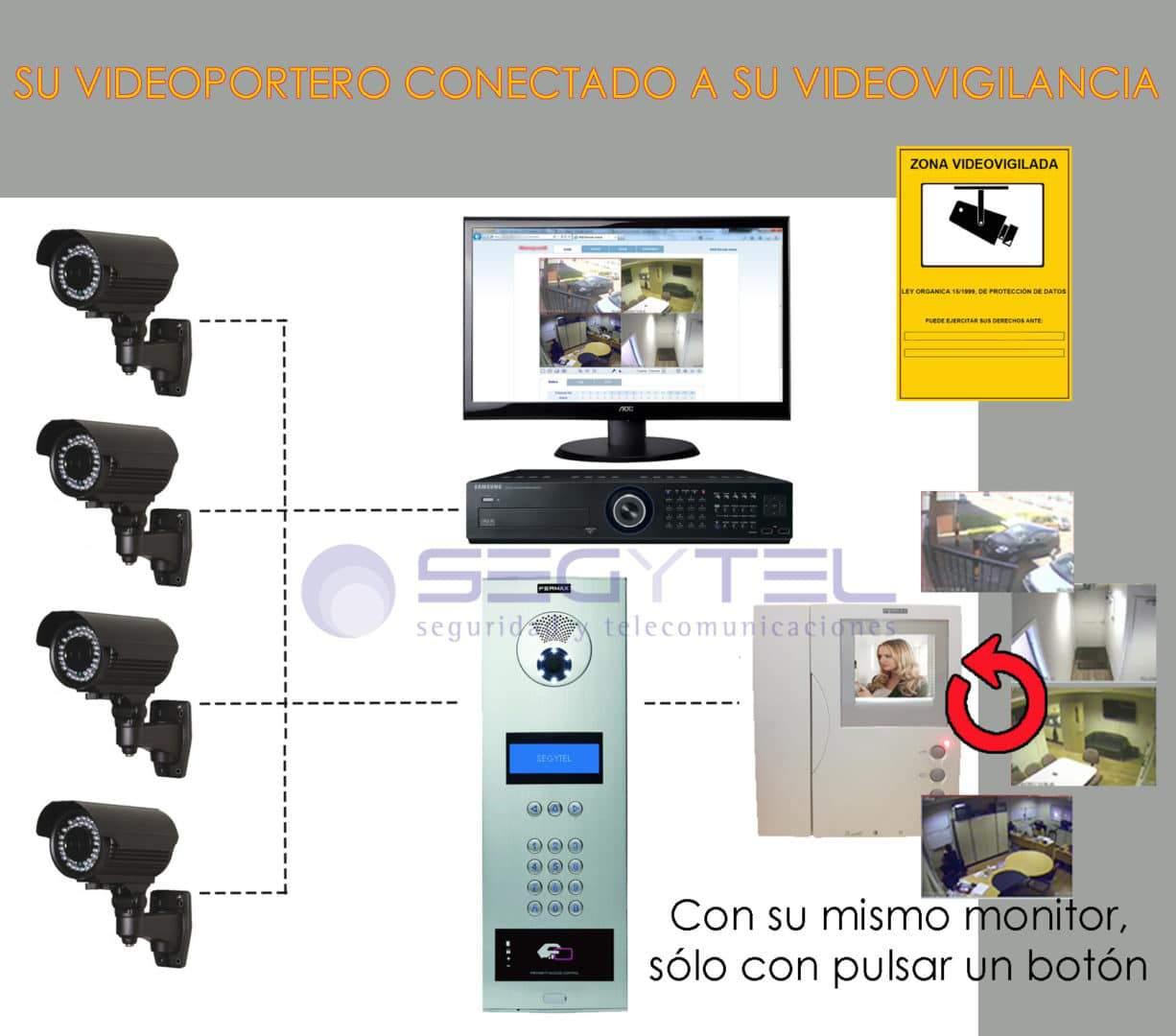 Videoportero conectado a Videovigilancia