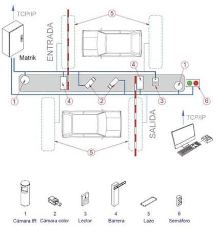 servicio-cctv-segytel-slide-3